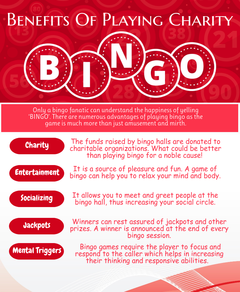 Benefits-Of-Playing-Charity-Bingo